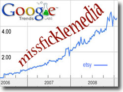 MissFickleMedia Etsy Growth Chart